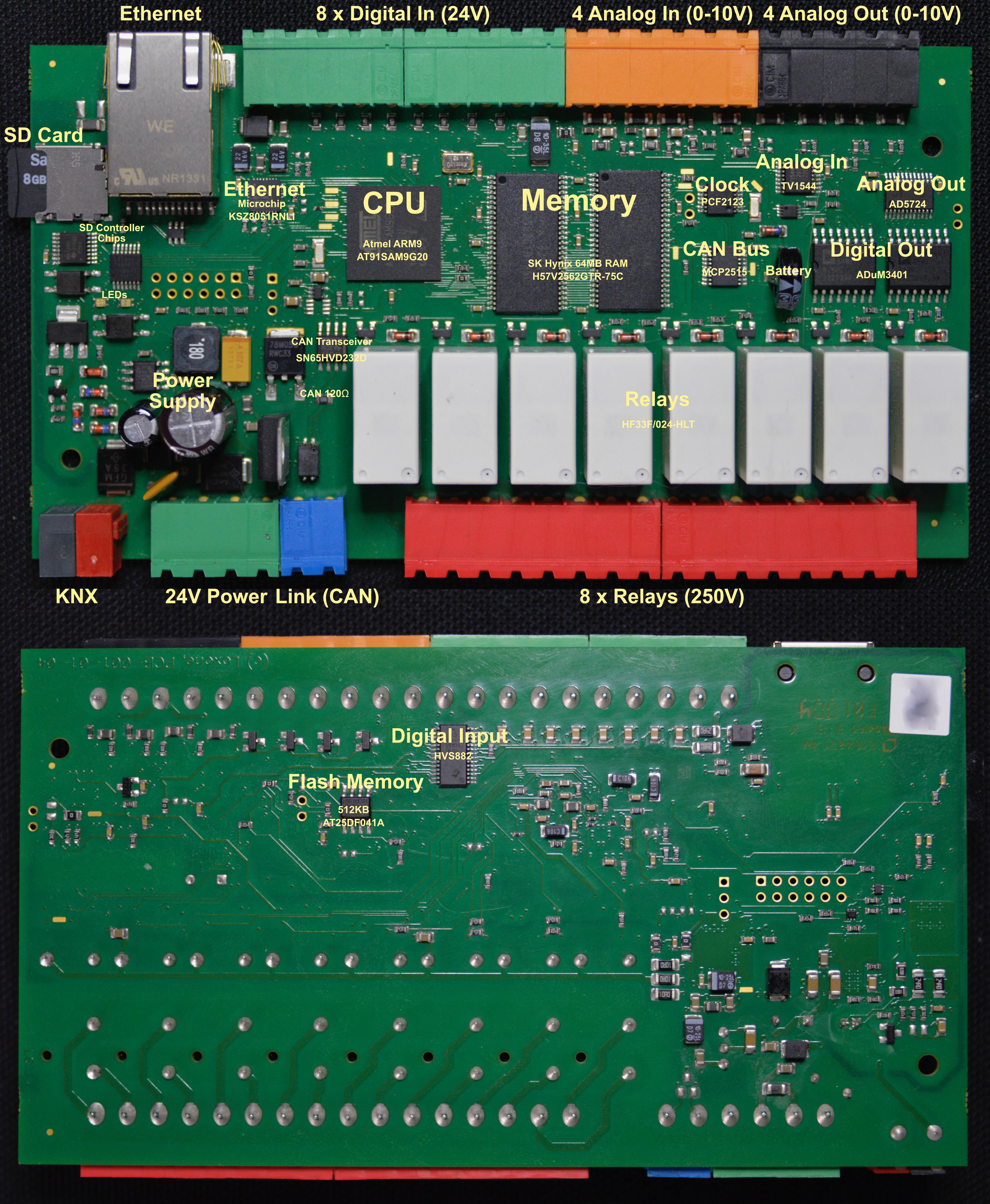 Loxone Miniserver Mainboard